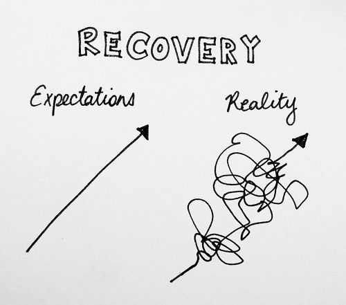 recovery expectations vs reality